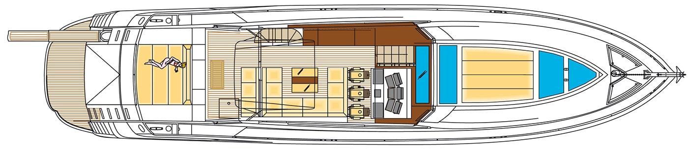 Main deck Sport 75 Yacht