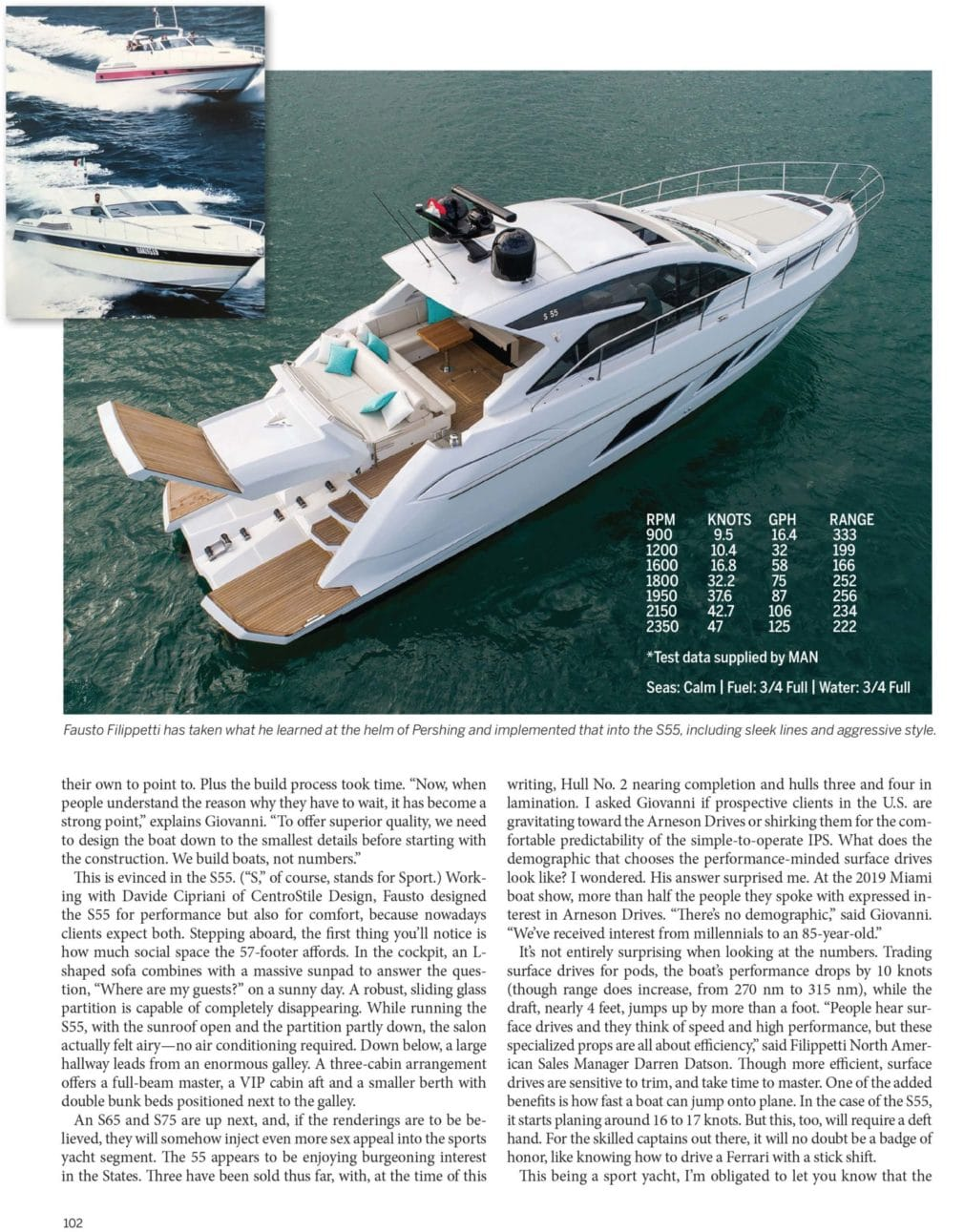 3 - Yacht Review Sport 55 Open Yacht Power & Motor