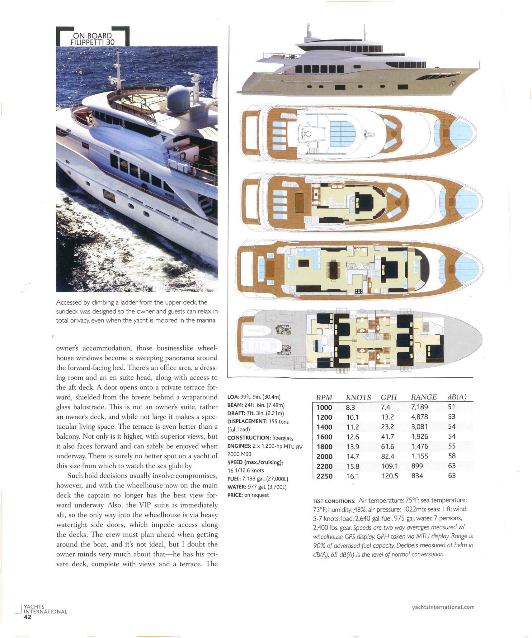 Yacht Silenzioso